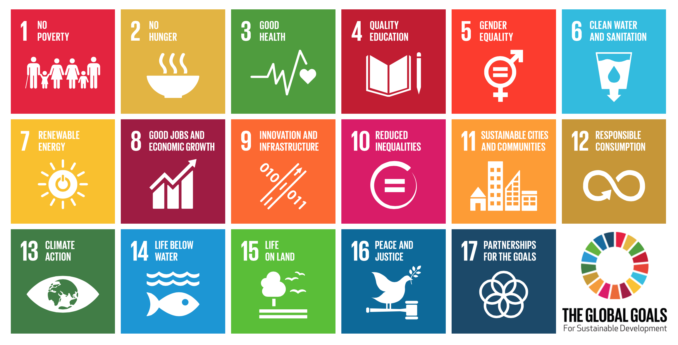 Innovation Norway supports the Sustainable Development Goals.